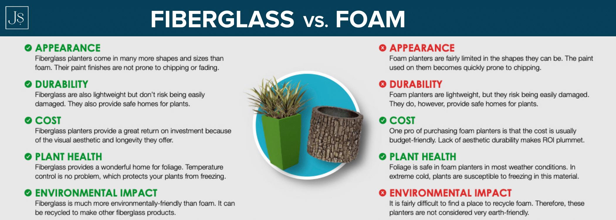 foam vs fiberglass planter