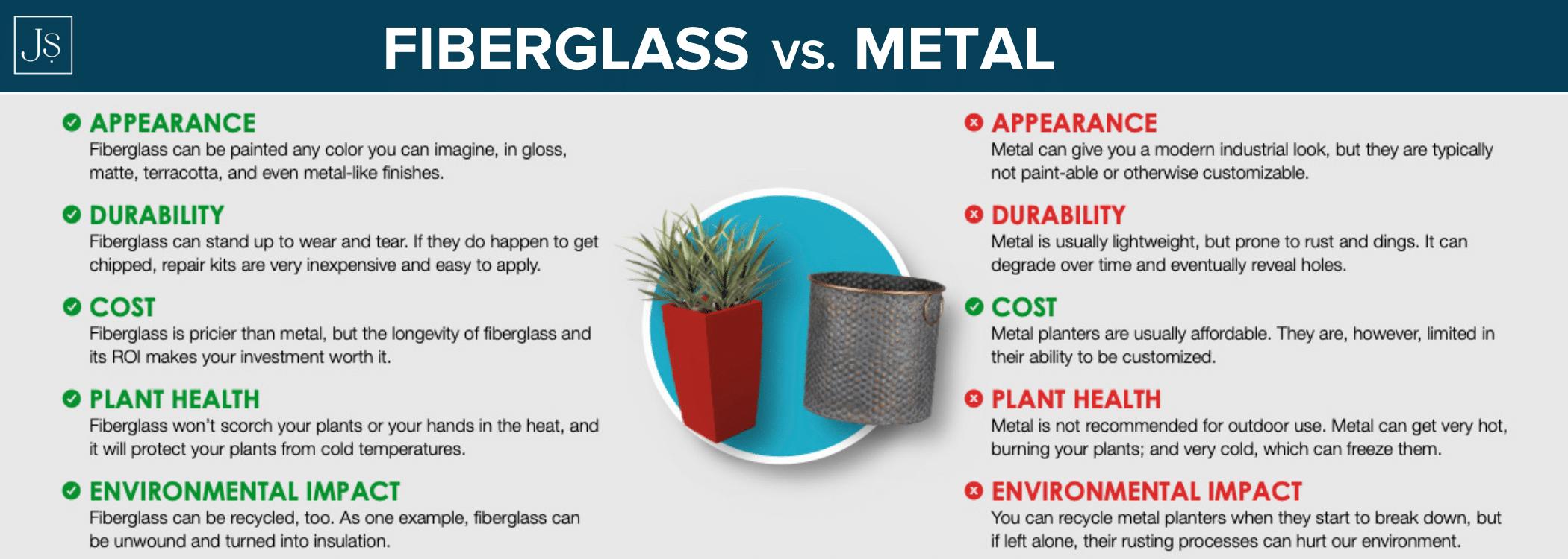 metal vs fiberglass planter