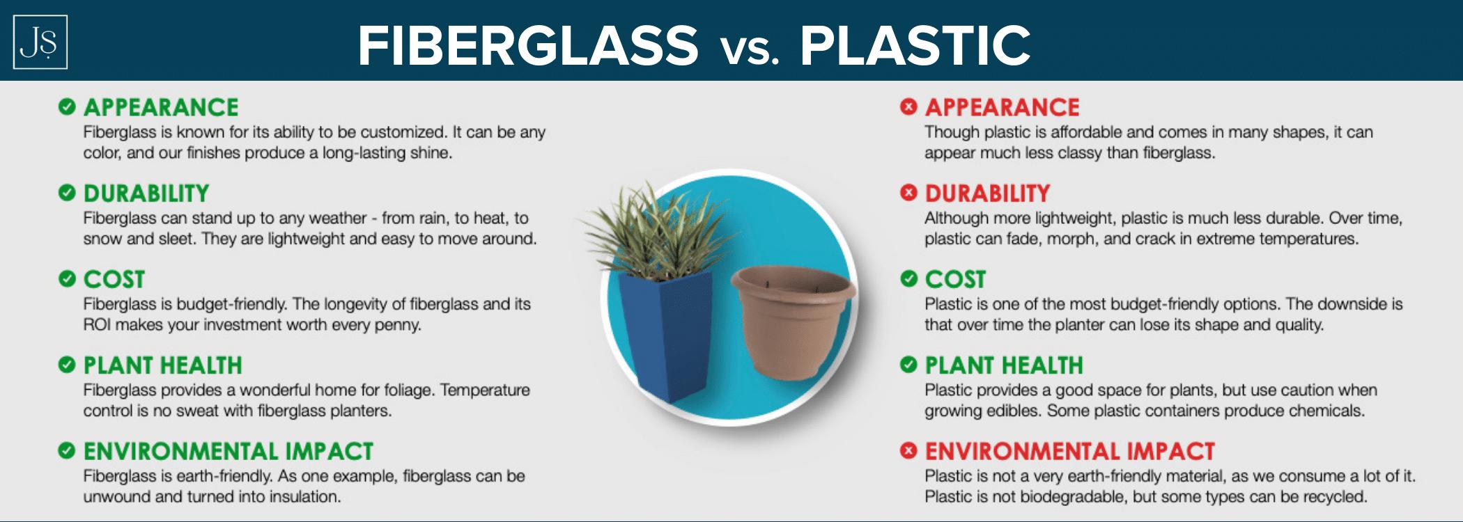 plastic vs fiberglass planter