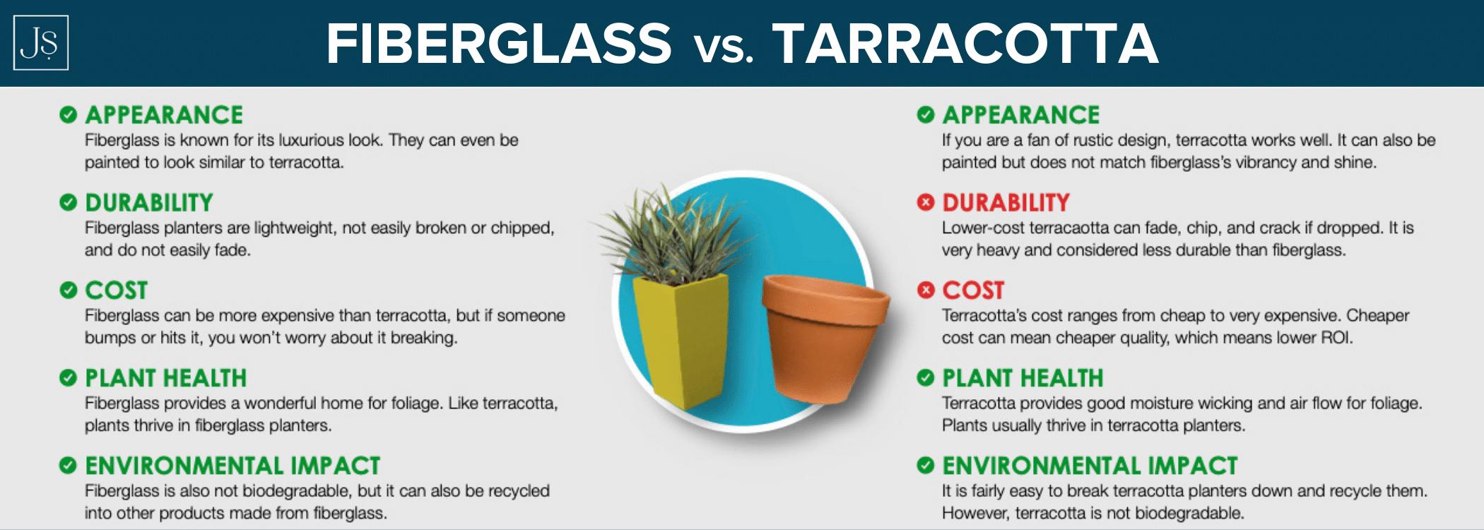 tarracotta vs fiberglass planter