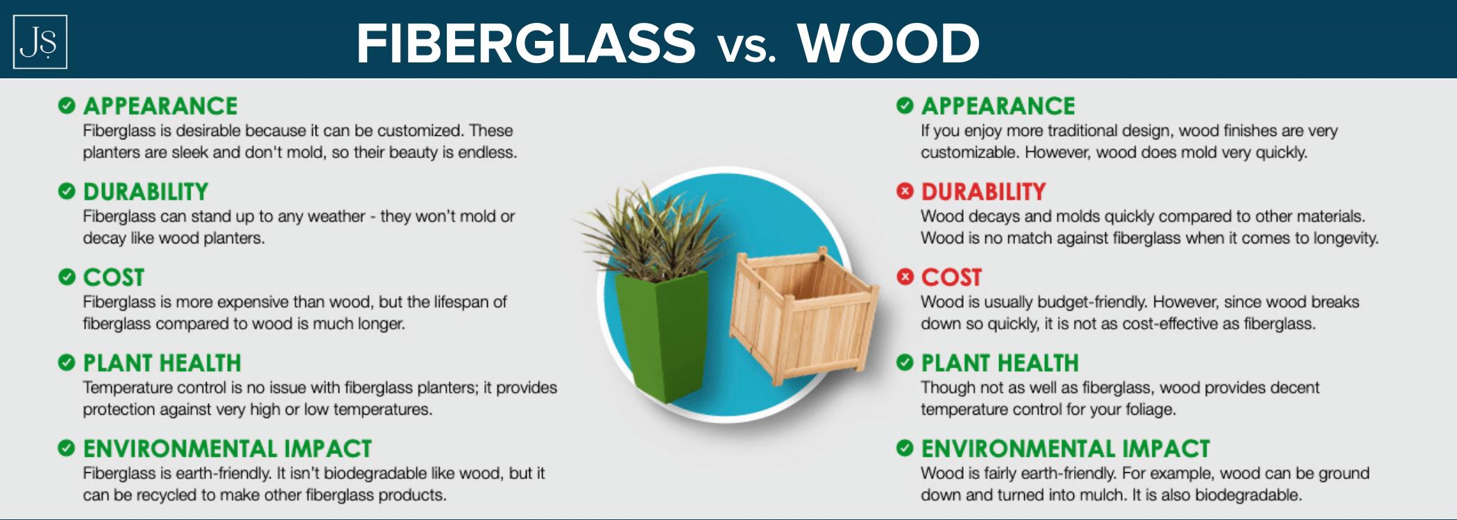 wood vs fiberglass planter