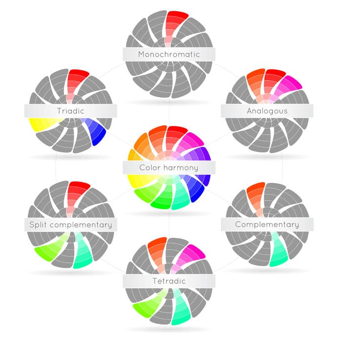Color Scheme Choosing Right Color for planters